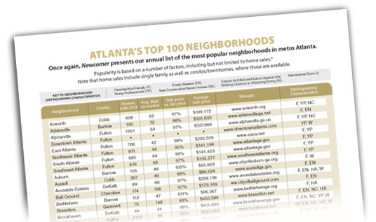 Atlanta's Top 100 Neighborhoods